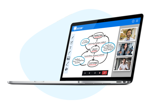white board digital conferencing feature